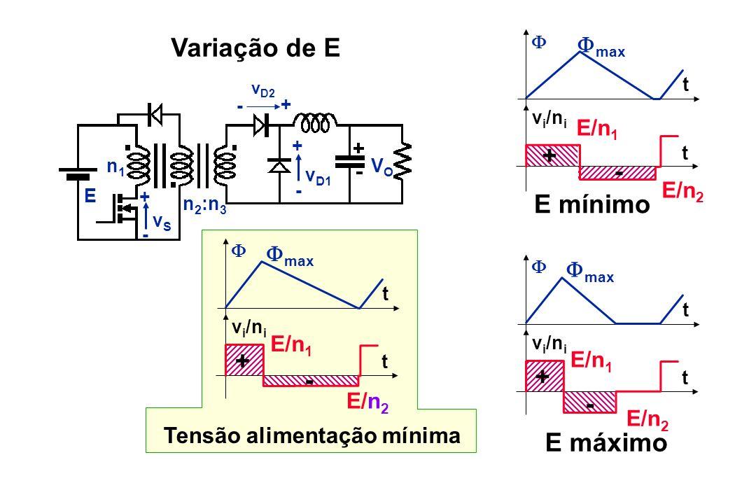 Variação de E v D2 VOVO n 2 :n 3 n1n1 + - vSvS + - v D1 + - E t v i /n i t + - E/n 1 max E/n 2 E máximo t v i /n i t + - E/n 1 max E/n 2 E mínimo t v