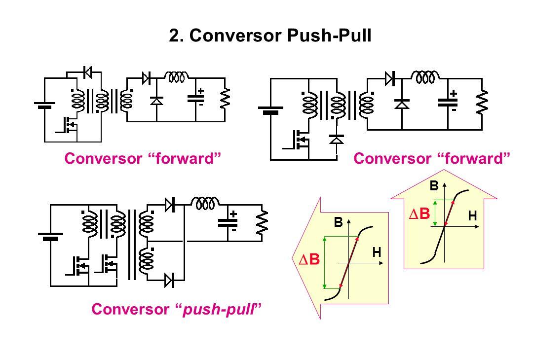 Conversor forward Conversor push-pull B B H B B H 2. Conversor Push-Pull