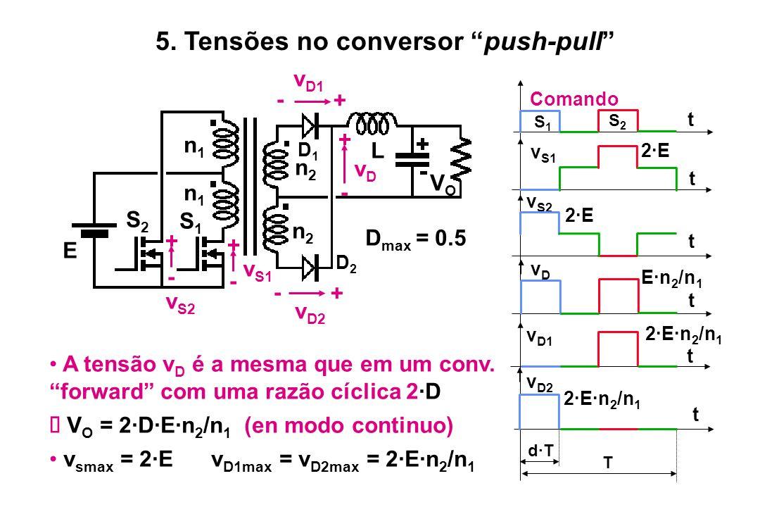 A tensão v D é a mesma que em um conv. forward com uma razão cíclica 2·D V O = 2·D·E·n 2 /n 1 (en modo continuo) v smax = 2·E v D1max = v D2max = 2·E·