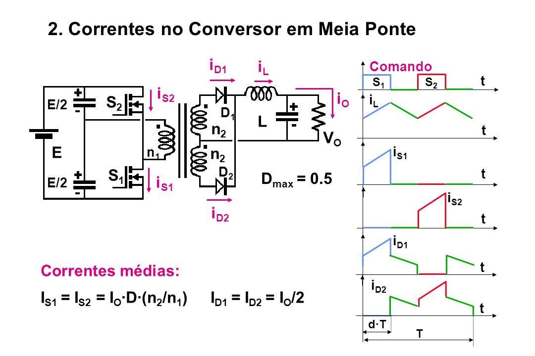 2. Correntes no Conversor em Meia Ponte Correntes médias: I S1 = I S2 = I O ·D·(n 2 /n 1 ) I D1 = I D2 = I O /2 t t t iLiL Comando i S2 t i D1 i S1 t