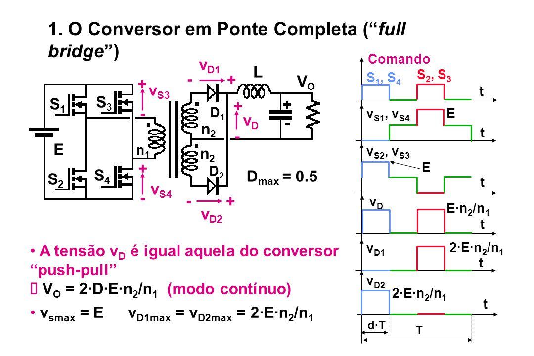 1. O Conversor em Ponte Completa (full bridge) A tensão v D é igual aquela do conversor push-pull V O = 2·D·E·n 2 /n 1 (modo contínuo) v smax = E v D1