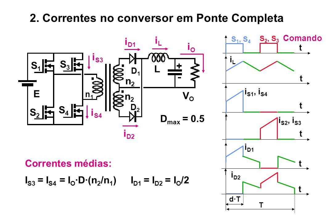 2. Correntes no conversor em Ponte Completa Correntes médias: I S3 = I S4 = I O ·D·(n 2 /n 1 ) I D1 = I D2 = I O /2 i D1 iLiL iOiO i D2 i S4 VOVO S3S3