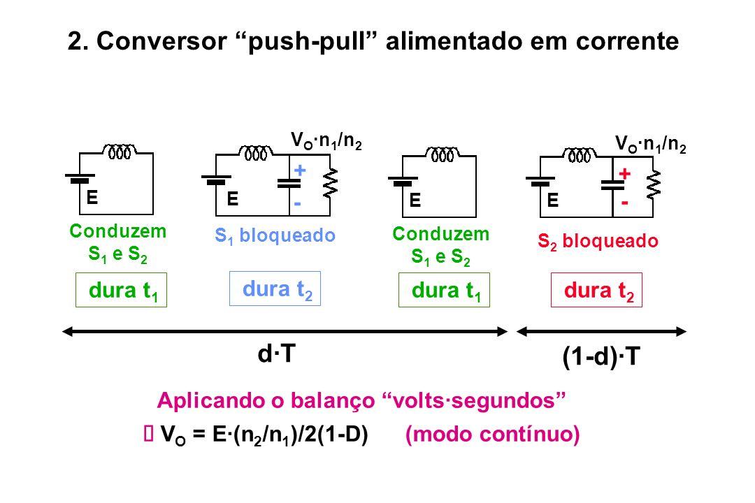 E Conduzem S 1 e S 2 + - E V O ·n 1 /n 2 S 1 bloqueado V O ·n 1 /n 2 + - E S 2 bloqueado E Conduzem S 1 e S 2 Aplicando o balanço volts·segundos V O =