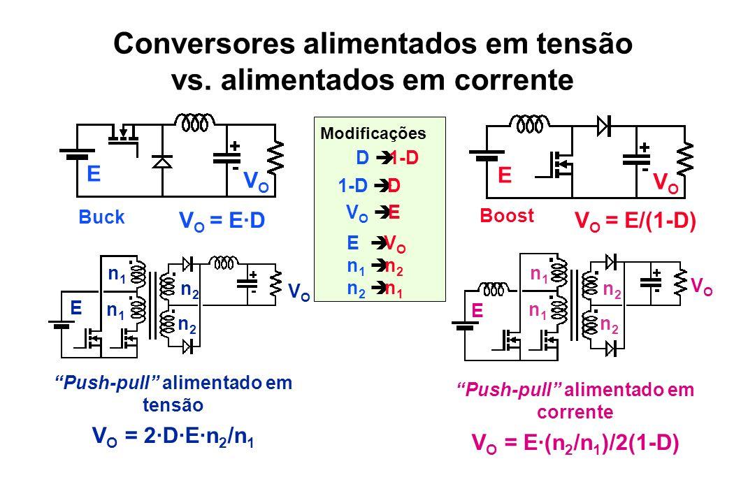 E V O n 1 n 2 n 2 n 1 V O E D 1-D 1-D D Modificações V O = E·D E VOVO Buck V O = E/(1-D) E VOVO Boost Conversores alimentados em tensão vs. alimentado
