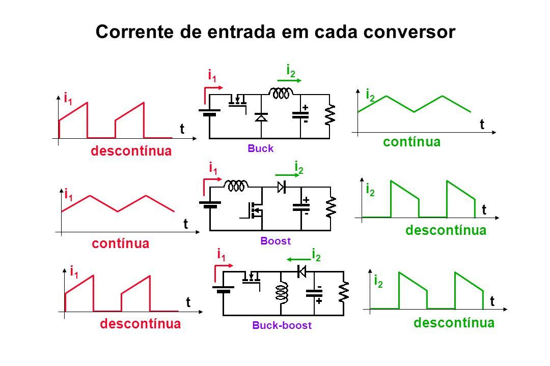 t i1i1 i1i1 t t i2i2 t i2i2 t i2i2 i1i1 t Buck-boost i2i2 i1i1 Boost i2i2 i1i1 Buck i2i2 i1i1 descontínua contínua descontínua contínua descontínua Co