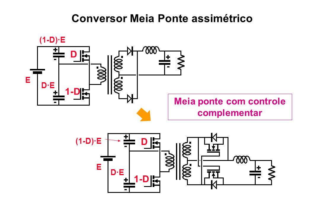 Conversor Meia Ponte assimétrico Meia ponte com controle complementar 1-D D D·E (1-D)·E E D 1-D E D·E