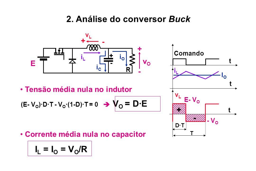 2. Análise do conversor Buck Tensão média nula no indutor T D·T t t iLiL Comando vLvL t - + E- V O IOIO - V O (E- V O )·D·T - V O ·(1-D)·T = 0 V O = D