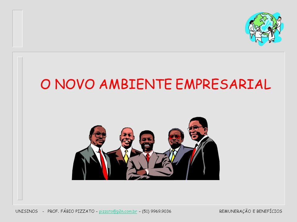 UNISINOS - PROF. FÁBIO PIZZATO – pizzato@p2n.com.br – (51) 9969.9036pizzato@p2n.com.brREMUNERAÇÃO E BENEFÍCIOS O NOVO AMBIENTE EMPRESARIAL