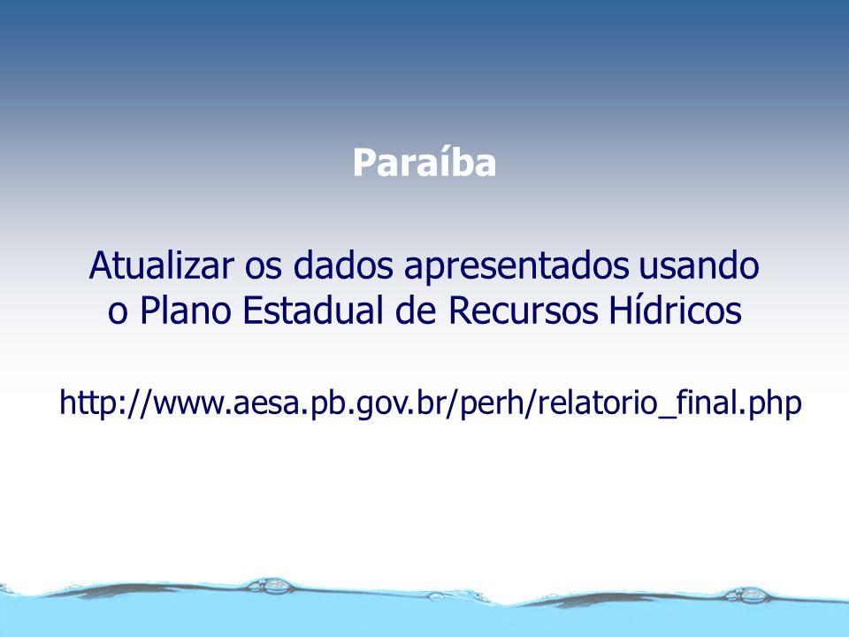 Paraíba Atualizar os dados apresentados usando o Plano Estadual de Recursos Hídricos http://www.aesa.pb.gov.br/perh/relatorio_final.php