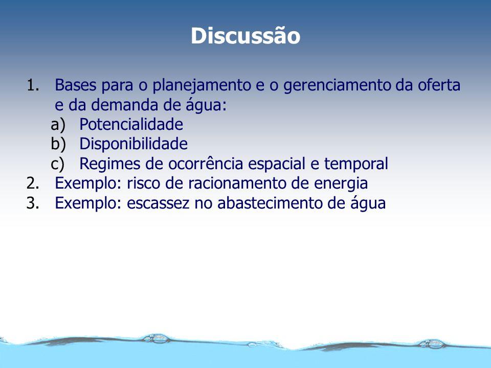 Discussão 1.Bases para o planejamento e o gerenciamento da oferta e da demanda de água: a)Potencialidade b)Disponibilidade c)Regimes de ocorrência espacial e temporal 2.Exemplo: risco de racionamento de energia 3.Exemplo: escassez no abastecimento de água