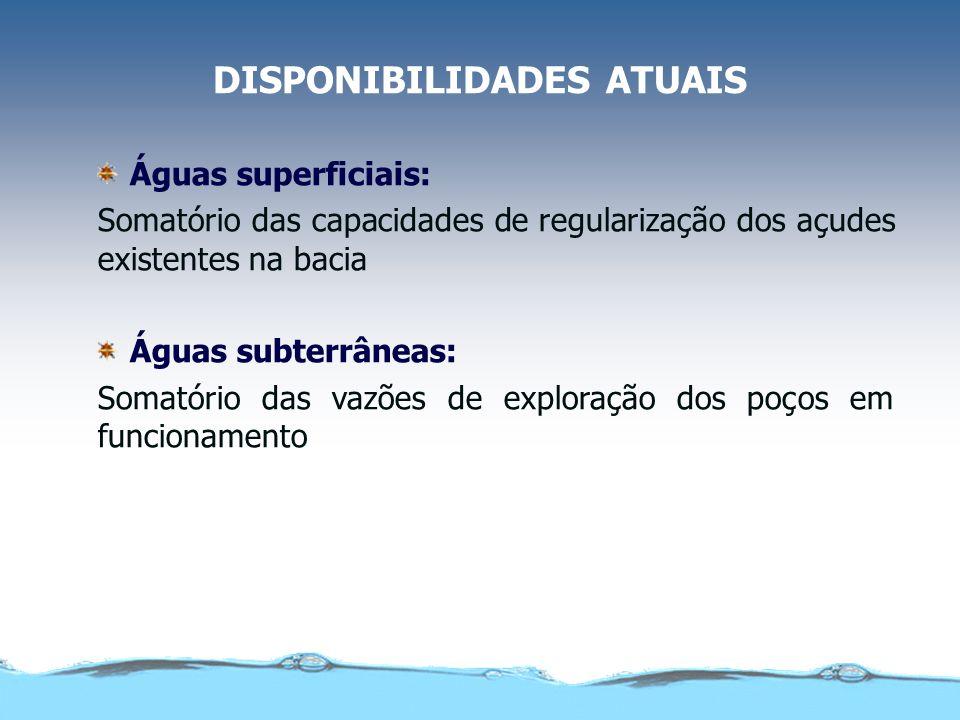 DISPONIBILIDADES ATUAIS Águas superficiais: Somatório das capacidades de regularização dos açudes existentes na bacia Águas subterrâneas: Somatório das vazões de exploração dos poços em funcionamento