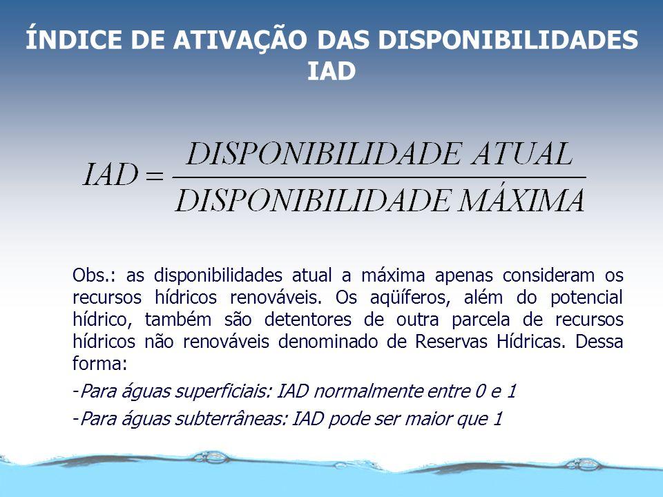 ÍNDICE DE ATIVAÇÃO DAS DISPONIBILIDADES IAD Obs.: as disponibilidades atual a máxima apenas consideram os recursos hídricos renováveis.