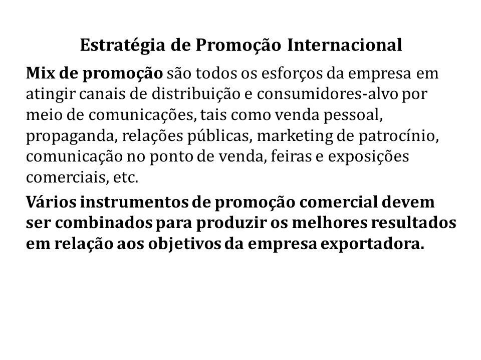 Estratégia de Promoção Internacional Mix de promoção são todos os esforços da empresa em atingir canais de distribuição e consumidores-alvo por meio de comunicações, tais como venda pessoal, propaganda, relações públicas, marketing de patrocínio, comunicação no ponto de venda, feiras e exposições comerciais, etc.