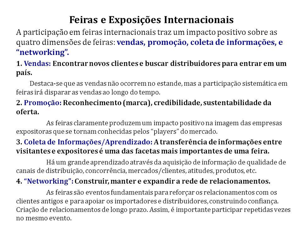 Feiras e Exposições Internacionais A participação em feiras internacionais traz um impacto positivo sobre as quatro dimensões de feiras: vendas, promoção, coleta de informações, e networking.