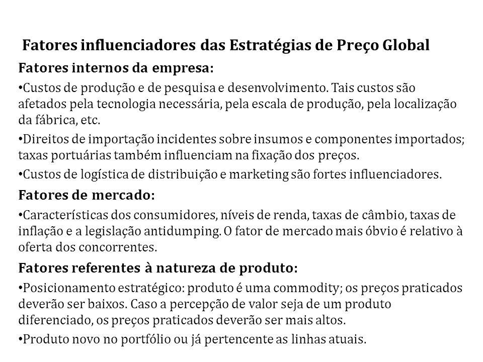 Fatores influenciadores das Estratégias de Preço Global Fatores internos da empresa: Custos de produção e de pesquisa e desenvolvimento.