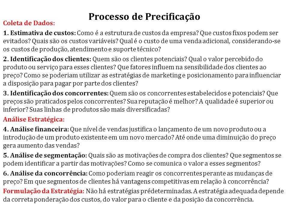 Processo de Precificação Coleta de Dados: 1.