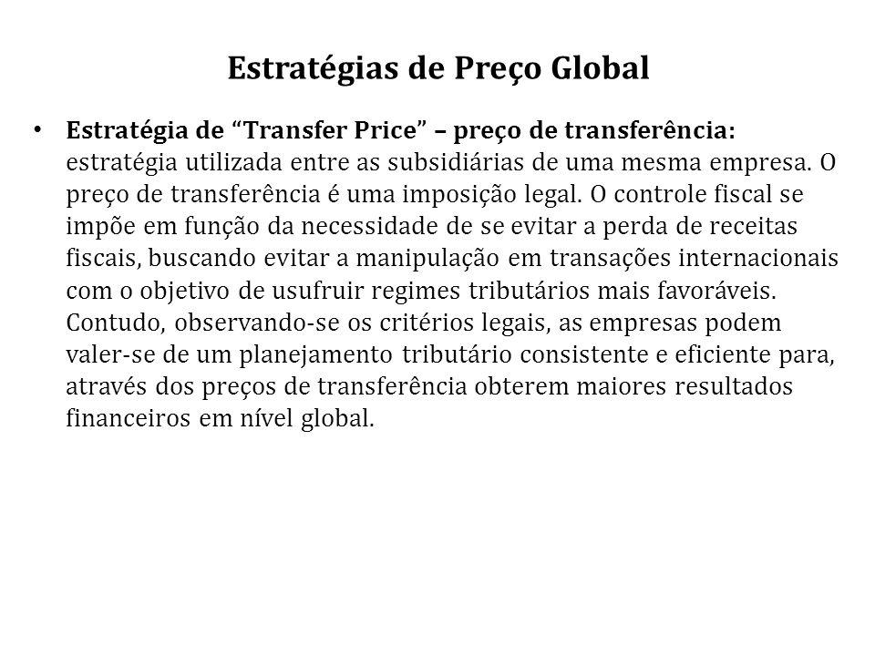 Estratégias de Preço Global Estratégia de Transfer Price – preço de transferência: estratégia utilizada entre as subsidiárias de uma mesma empresa.
