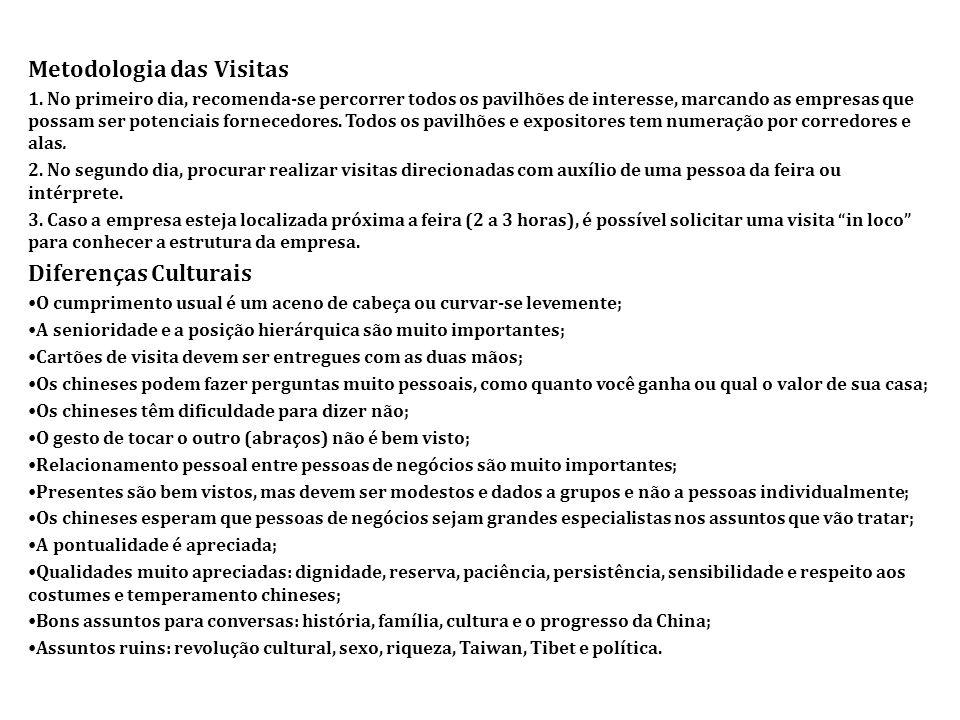 Metodologia das Visitas 1.