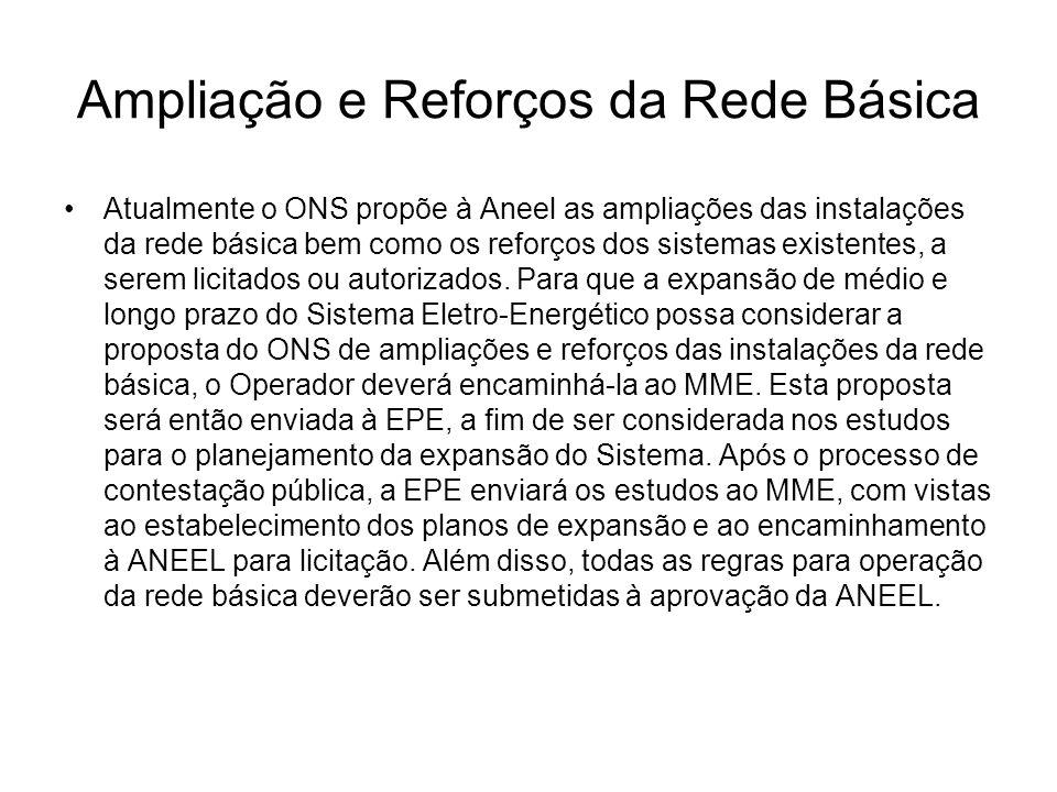 Ampliação e Reforços da Rede Básica Atualmente o ONS propõe à Aneel as ampliações das instalações da rede básica bem como os reforços dos sistemas exi