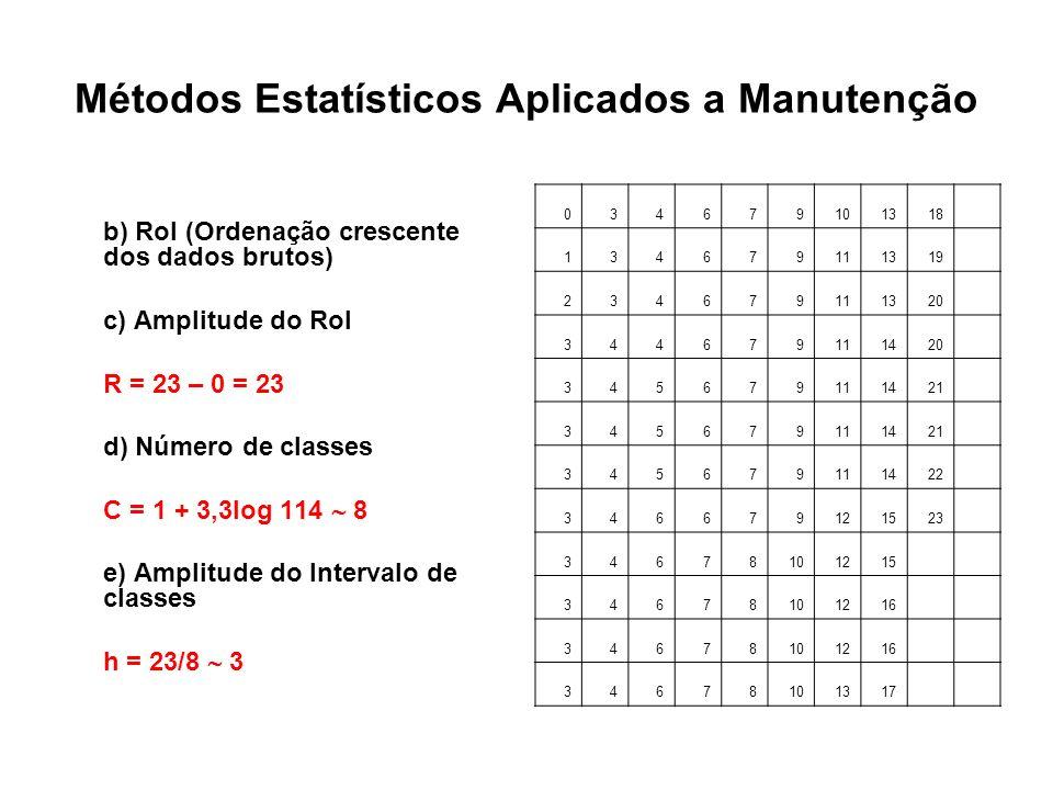 Métodos Estatísticos Aplicados a Manutenção b) Rol (Ordenação crescente dos dados brutos) c) Amplitude do Rol R = 23 – 0 = 23 d) Número de classes C =