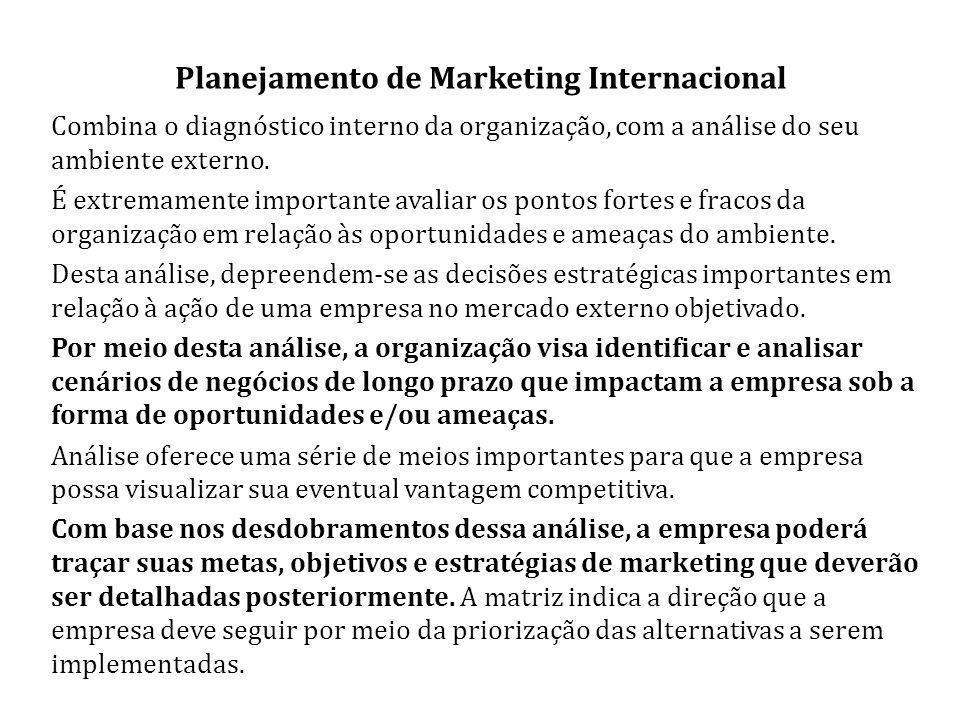 Planejamento de Marketing Internacional Combina o diagnóstico interno da organização, com a análise do seu ambiente externo. É extremamente importante