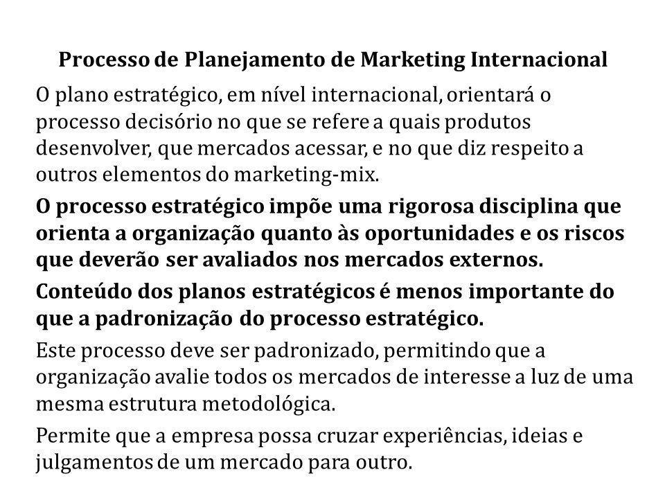 Processo de Planejamento de Marketing Internacional O plano estratégico, em nível internacional, orientará o processo decisório no que se refere a quais produtos desenvolver, que mercados acessar, e no que diz respeito a outros elementos do marketing-mix.