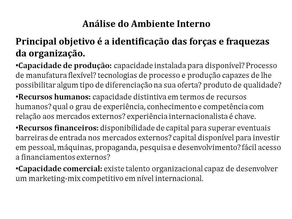 Análise do Ambiente Interno Principal objetivo é a identificação das forças e fraquezas da organização.