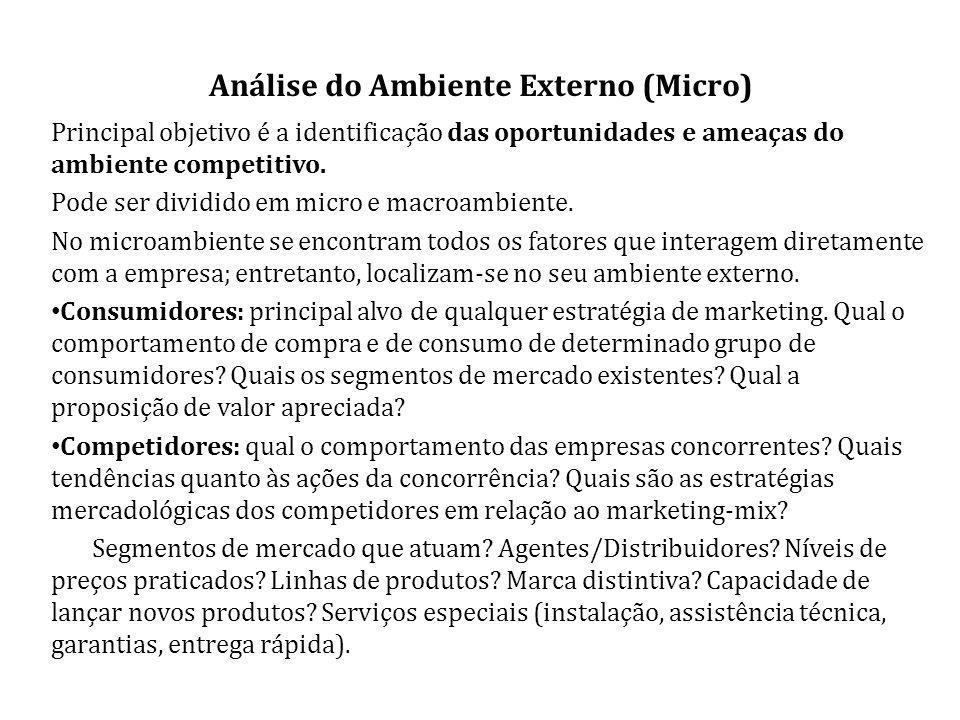 Análise do Ambiente Externo (Micro) Principal objetivo é a identificação das oportunidades e ameaças do ambiente competitivo.