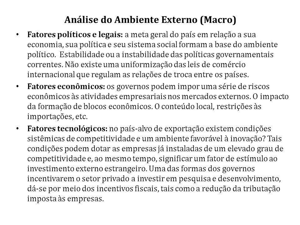 Análise do Ambiente Externo (Macro) Fatores políticos e legais: a meta geral do país em relação a sua economia, sua política e seu sistema social formam a base do ambiente político.