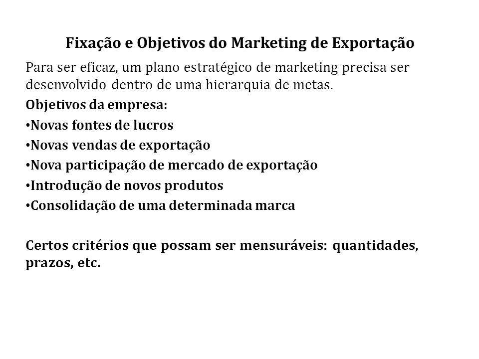 Fixação e Objetivos do Marketing de Exportação Para ser eficaz, um plano estratégico de marketing precisa ser desenvolvido dentro de uma hierarquia de metas.