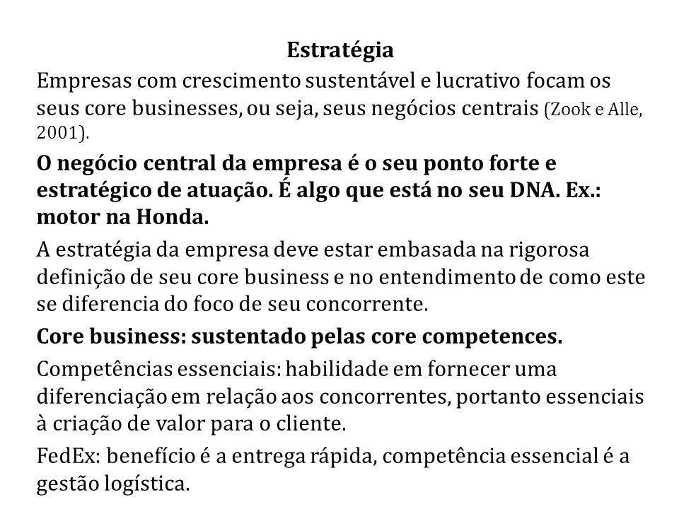 Estratégia Empresas com crescimento sustentável e lucrativo focam os seus core businesses, ou seja, seus negócios centrais (Zook e Alle, 2001).