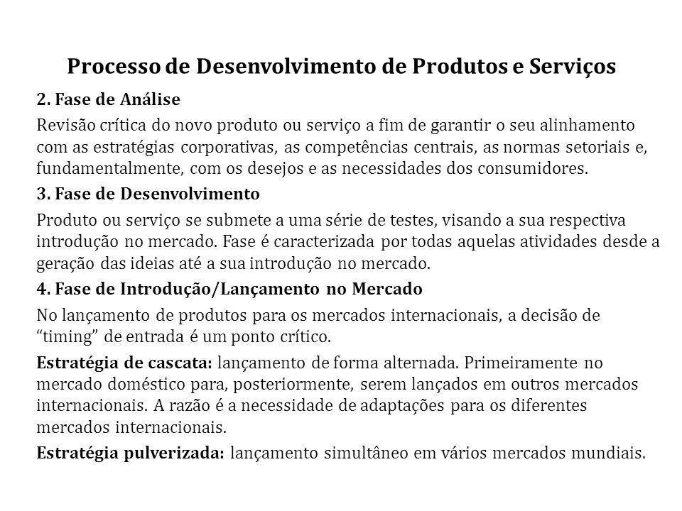 Processo de Desenvolvimento de Produtos e Serviços 2.