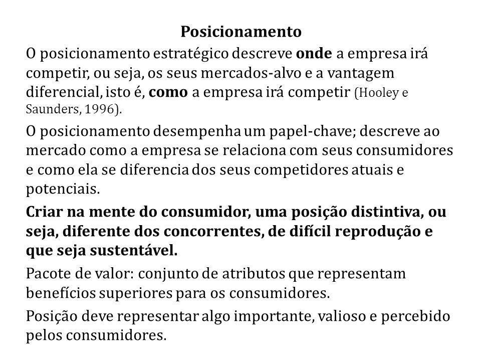Posicionamento O posicionamento estratégico descreve onde a empresa irá competir, ou seja, os seus mercados-alvo e a vantagem diferencial, isto é, como a empresa irá competir (Hooley e Saunders, 1996).