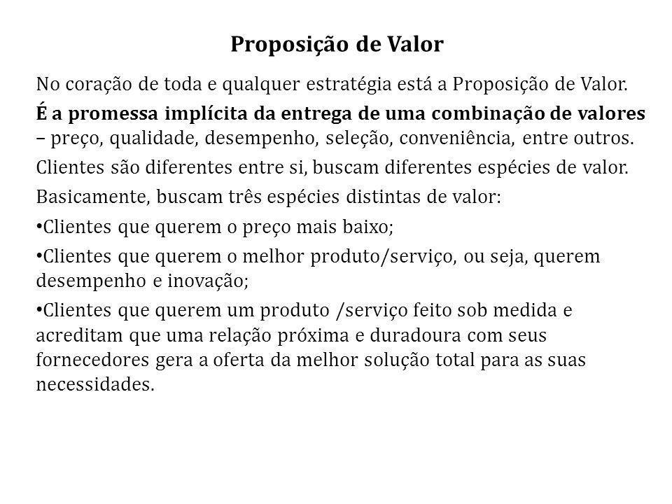 Proposição de Valor No coração de toda e qualquer estratégia está a Proposição de Valor.