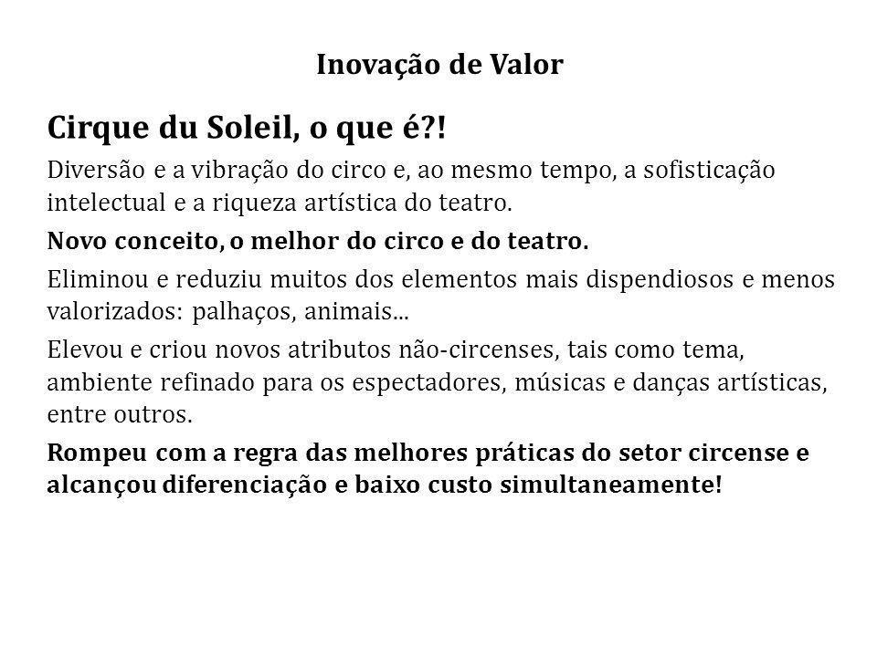 Inovação de Valor Cirque du Soleil, o que é?! Diversão e a vibração do circo e, ao mesmo tempo, a sofisticação intelectual e a riqueza artística do te