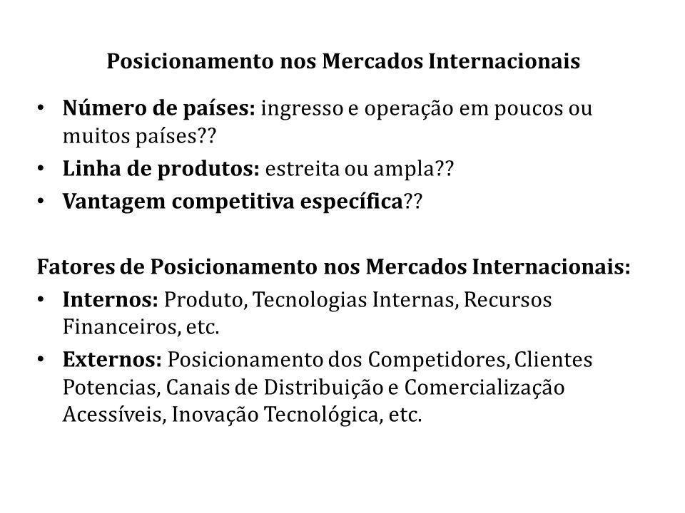Posicionamento nos Mercados Internacionais Número de países: ingresso e operação em poucos ou muitos países?? Linha de produtos: estreita ou ampla?? V