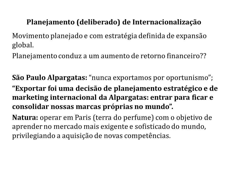 Planejamento (deliberado) de Internacionalização Movimento planejado e com estratégia definida de expansão global.