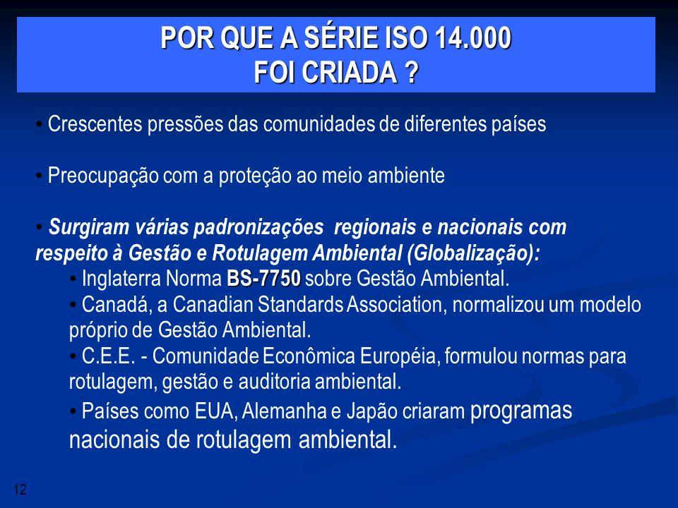 SC.1: SISTEMAS DE GESTÃO AMBIENTAL SC.1: SISTEMAS DE GESTÃO AMBIENTAL NORMAS ISO 14000 WG 1: ESPECIFICAÇÕES...........................................