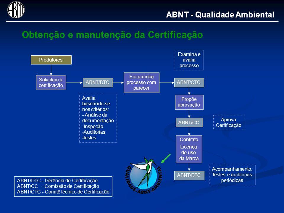 Comitês Técnicos de Certificação ABNT/CTC-01 - PROTEÇÃO CONTRA INCÊNDIO ABNT/CTC-02 - SISTEMAS DE GESTÃO (QUALIDADE / AMBIENTAL) ABNT/CTC-03 - AMBIENT