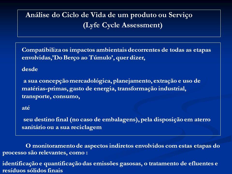 Rótulo: Características Principais: multicriteriosos; consideração do Ciclo de Vida; certificados por entidades independentes