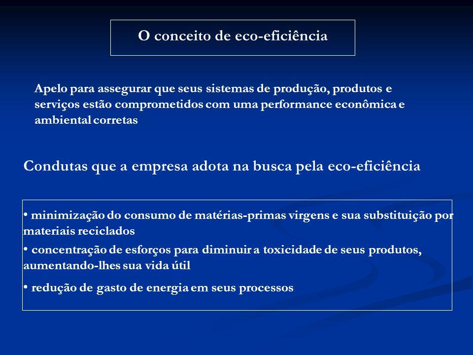 CONSUMIDOR VERDE CARACTERÍSTICAS: CARACTERÍSTICAS: 1. Busca a qualidade evitando produtos com impactos ambientais negativos 2. Recusa produtos derivad