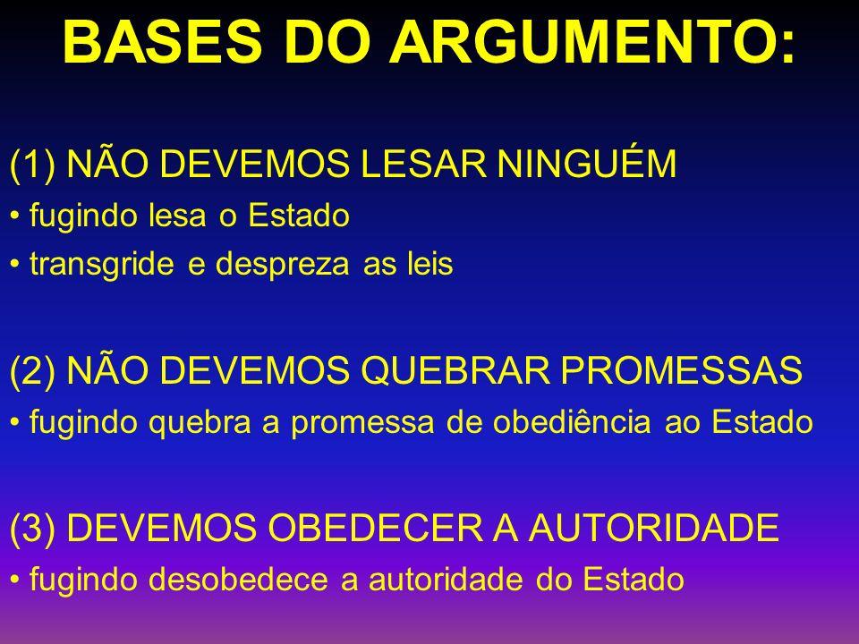 BASES DO ARGUMENTO: (1) NÃO DEVEMOS LESAR NINGUÉM fugindo lesa o Estado transgride e despreza as leis (2) NÃO DEVEMOS QUEBRAR PROMESSAS fugindo quebra a promessa de obediência ao Estado (3) DEVEMOS OBEDECER A AUTORIDADE fugindo desobedece a autoridade do Estado