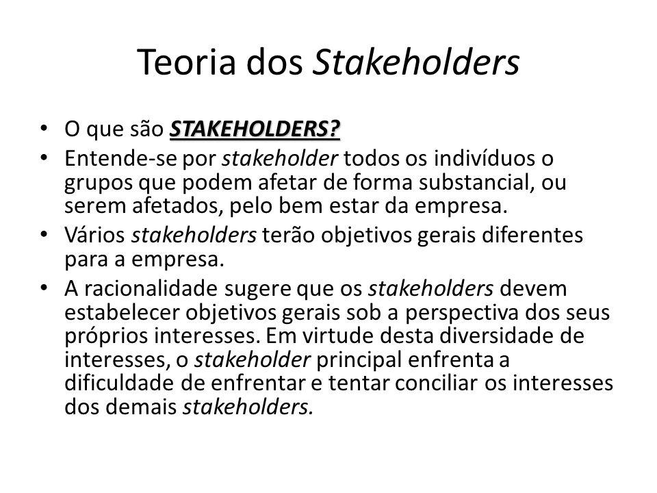 Teoria dos Stakeholders STAKEHOLDERS.O que são STAKEHOLDERS.