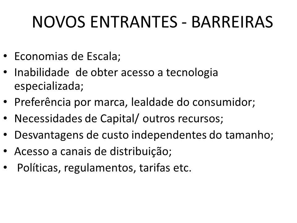 NOVOS ENTRANTES - BARREIRAS Economias de Escala; Inabilidade de obter acesso a tecnologia especializada; Preferência por marca, lealdade do consumidor; Necessidades de Capital/ outros recursos; Desvantagens de custo independentes do tamanho; Acesso a canais de distribuição; Políticas, regulamentos, tarifas etc.