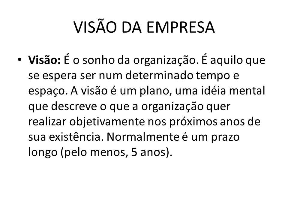 VISÃO DA EMPRESA Visão: É o sonho da organização.