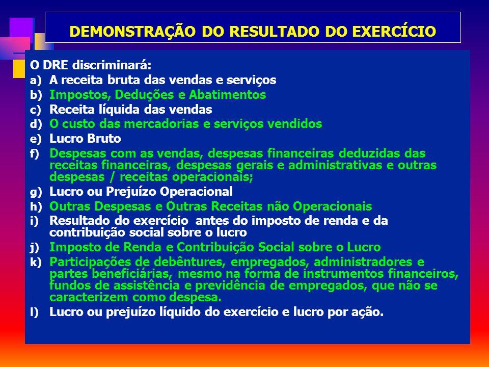 DEMONSTRAÇÃO DO RESULTADO DO EXERCÍCIO O DRE discriminará: a) A receita bruta das vendas e serviços b) Impostos, Deduções e Abatimentos c) Receita líq
