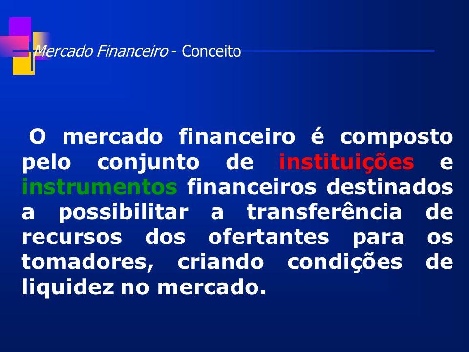 Mercado Financeiro - Conceito O mercado financeiro é composto pelo conjunto de instituições e instrumentos financeiros destinados a possibilitar a tra