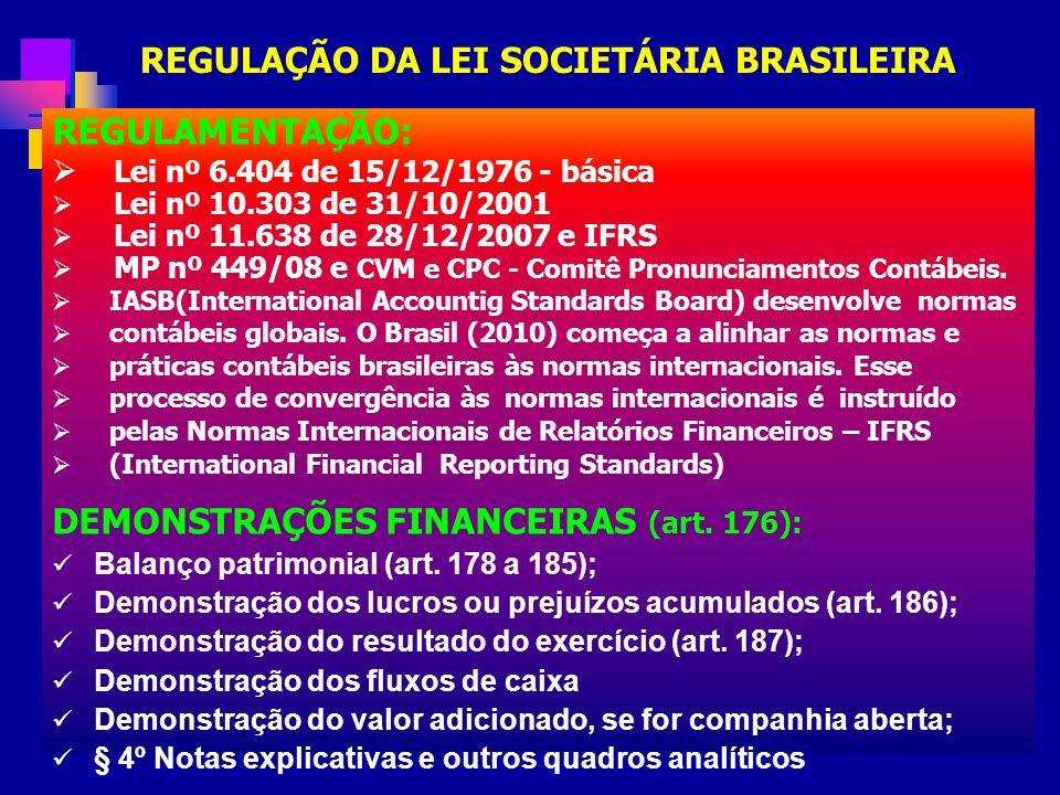 REGULAÇÃO DA LEI SOCIETÁRIA BRASILEIRA REGULAMENTAÇÃO: Lei nº 6.404 de 15/12/1976 - básica Lei nº 10.303 de 31/10/2001 Lei nº 11.638 de 28/12/2007 e I