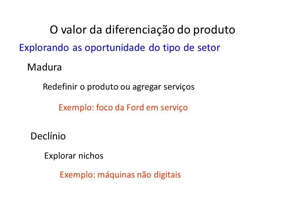 Madura Redefinir o produto ou agregar serviços Exemplo: foco da Ford em serviço Declínio Explorar nichos Exemplo: máquinas não digitais Explorando as