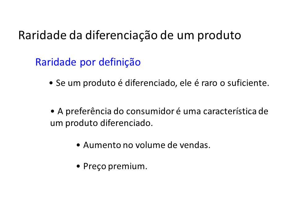 Raridade da diferenciação de um produto Raridade por definição Se um produto é diferenciado, ele é raro o suficiente. A preferência do consumidor é um